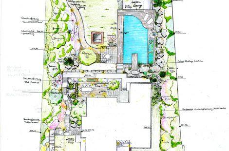 Hausgarten-Planung